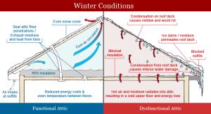 winter_attic